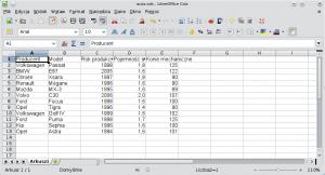 Okno arkusza kalkulacyjnego przedstawiające przykładową bazę danych.