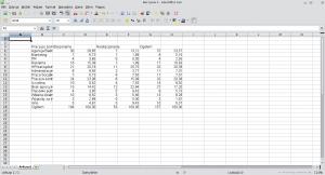 Okno programu Calc. Ukończona tabela