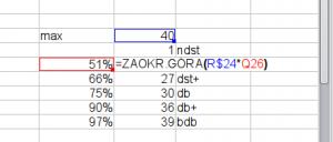 Fragment skoroszytu programu Calc. Wpierwszej kolumnie umieszczono liczby wformacie procentowym. Wdrugiej znajduje się formuła przeliczająca procenty naliczby absolutne, ZAOKR.GÓRA(R$24*Q26) (gdzie R24 jest adresem komórki zawierającej maksymalną możliwą dozdobycia liczbę punktów). Wostatniej znajdują się określenia słowne stopni.