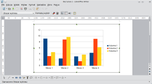Okno programu LibreOffice Writer zawierające przykładowy wykres przedstawiający predefiniowane wartości