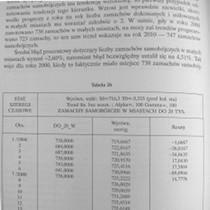 Pływające tabele w LibreOffice Writer - thumbnail (źródło: B. Hołyst. Suicydologia. Warszawa: Wydawnictwo Prawnicze LexisNexis, 2002)