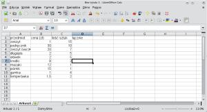 Okno arkusza kalkulacyjnego pokazujące przykładową bazę danych. Wkolumnie Aumieszczone są nazwy przedmiotów, wkolumnie B ich cena zajedną sztukę, wkolumnie C —ilość zakupionych sztuk