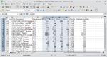 Baza danych po zaaplikowaniu formatowania warunkowego