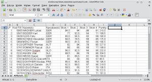 Okno arkusza kalkulacyjnego pokazujące przykładową bazę danych. Odnośnik doniej znajduje się wartykule.