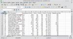 Okno programu Calc. Baza danych została uszeregowana względem długości najlepszego skoku każdego z zawodników.