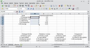 Okno programu Calc. Wkolumnie M, tam gdzie znajdowały się prawdopodobieństwa dla działów, wpisano kolejne liczby całkowite od1 do5.