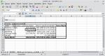 Okno programu Calc pokazujące tabelę przestawną