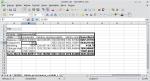 Okno programu Calc. Tabela przestawna po zmianie układu