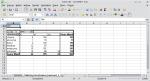 Okno programu Calc pokazujące utworzoną tabelę krzyżową